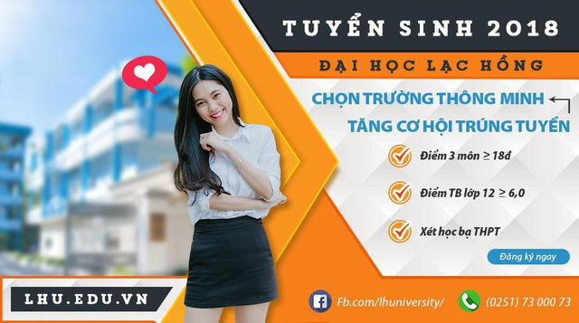 Điểm xét tuyển học bạ của đại học Lạc Hồng (Đồng Nai)