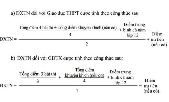 Cách tính điểm xét tốt nghiệp THPT quốc gia 2018 - 2