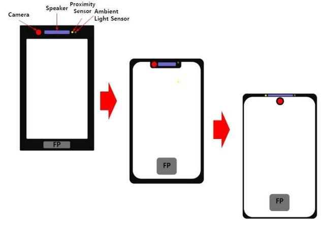 Huawei sắp loại bỏ tai thỏ, đưa camera vào trong màn hình? - 1