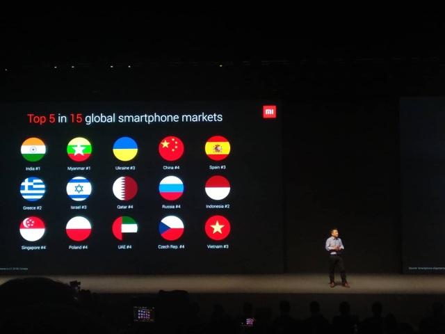 Thống kê các thị trường Xiaomi nằm trong Top 5 hãng sản xuất smartphone lớn nhất tại 15 thị trường trên toàn cầu.