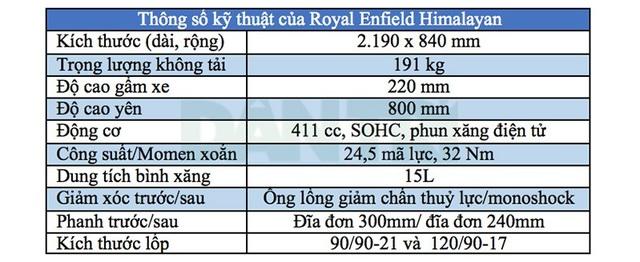 Royal Enfield Himalayan chốt giá từ 131 triệu đồng - 12