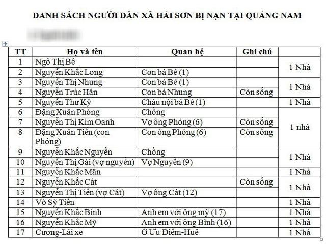 Danh sách các nạn nhân trên xe khách
