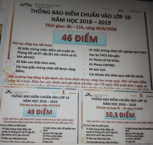 3 thời điểm, 3 mức điểm chuẩn khác nhau của Trường THCS& THPT Tạ Quang Bửu, Hà Nội.