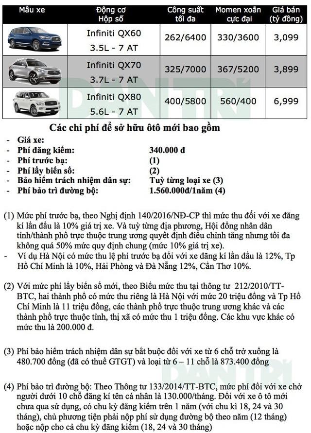 Bảng giá xe Infiniti tại Việt Nam cập nhật tháng 9/2018 - 1