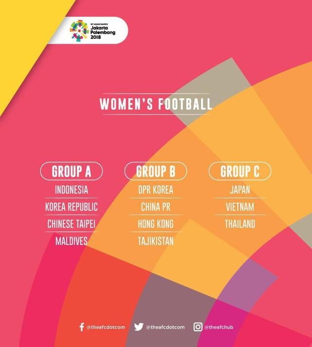Kết quả bốc thăm môn bóng đá nữ tại Asiad 2018