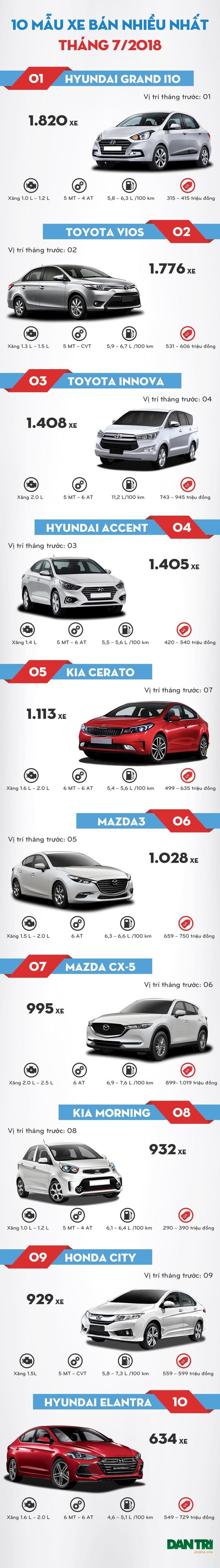 """Hyundai đang làm lu mờ """"ngôi sao"""" Toyota tại Việt Nam? - 1"""
