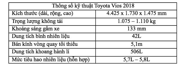 Toyota Vios mới - Thay đổi để bứt phá - 7