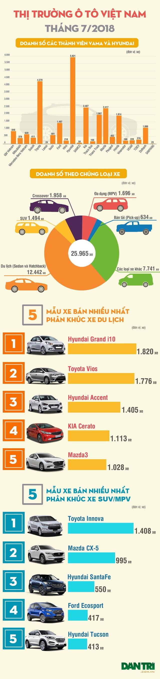 Toyota và Hyundai - Cuộc chiến xe Nhật - xe Hàn chính thức bắt đầu - 1