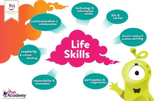 Các kỹ năng sống cần thiết cho trẻ