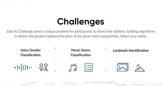 3 bài toán AI mang tính thực tiễn trong cuộc thi
