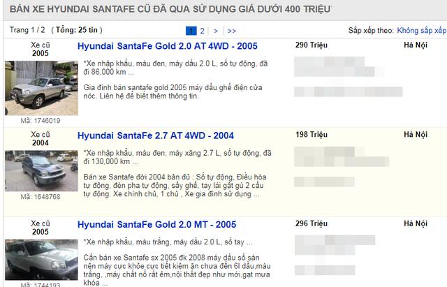 Những chiếc Hyundai SantaFe tuổi đời 13 năm được bán rất rẻ