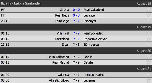 Lịch thi đấu vòng 1 La Liga