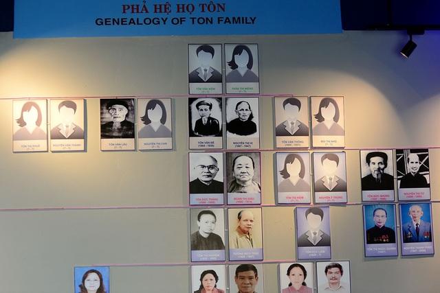 Phả hệ họ Tôn trưng bày trong bảo tàng.