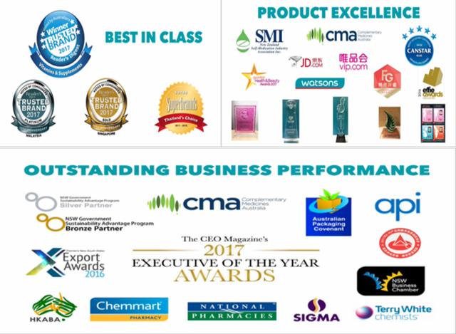 Backmores nhận được nhiều giải thưởng cho các thành tích xuất sắc tại nhiều quốc gia trên thế giới