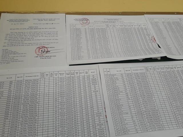 Có sự bất nhất giữa điểm thi trong thông báo lần 1 và thông báo lần 2 là do lỗi nhập máy tính.