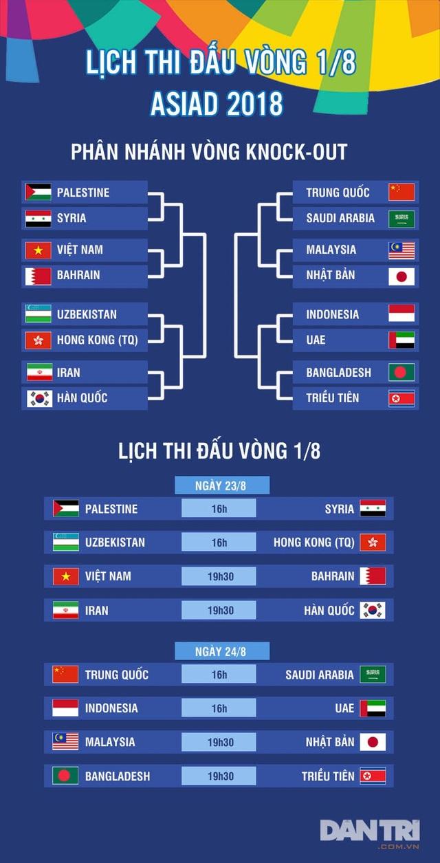 Olympic Việt Nam 1-0 Olympic Bahrain: Công Phượng lập công - 26