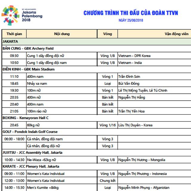 Kết quả thi đấu Asiad 2018 ngày 25/8: Karate giành HCB, Tú Chinh vào bán kết - 38