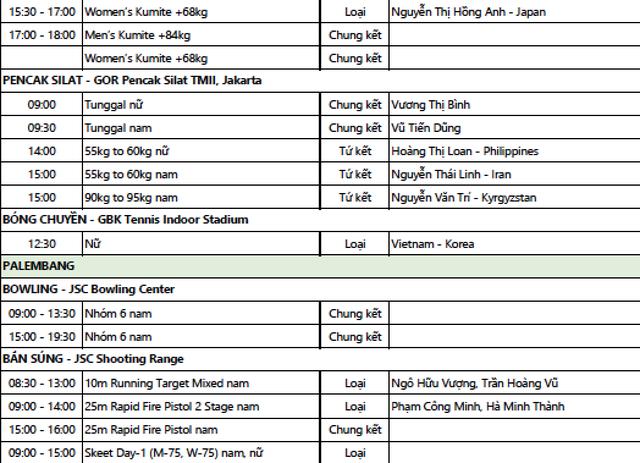 Kết quả thi đấu Asiad 2018 ngày 25/8: Karate giành HCB, Tú Chinh vào bán kết - 39