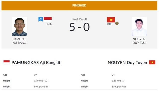 Kết quả thi đấu Asiad 2018 ngày 26/8: Pencak Silat thăng hoa, Tú Chinh bị loại - 10