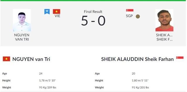 Kết quả thi đấu Asiad 2018 ngày 26/8: Pencak Silat thăng hoa, Tú Chinh bị loại - 13