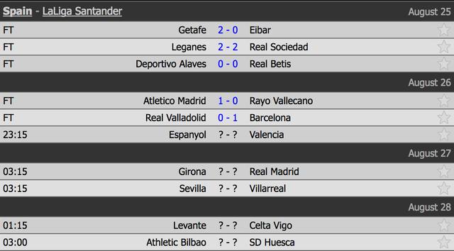 Lịch thi đấu và kết quả vòng 2 La Liga