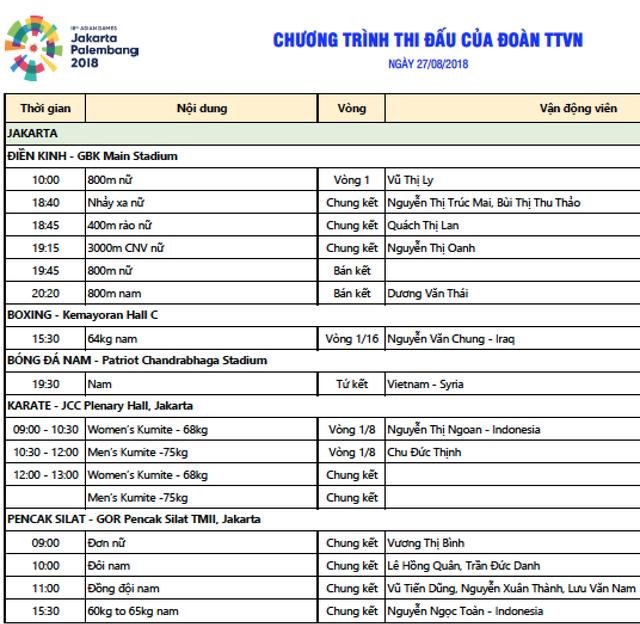 Kết quả thi đấu Asiad 2018 ngày 27/8: HCV thứ 2 cho Việt Nam - 25