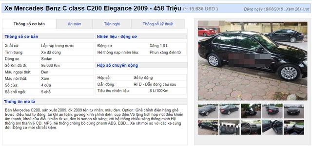 Những chiếc xe sang cũ có giá 400 - 500 triệu đồng bị đóng băng tại các showroom.