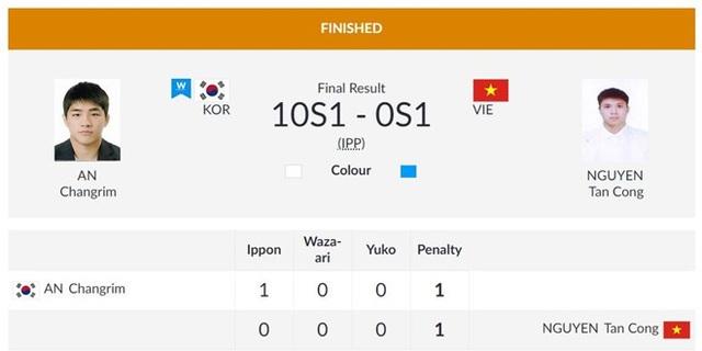 Kết quả thi đấu Asiad 2018 ngày 30/8: Điền kinh mang về 2 HCĐ - 14