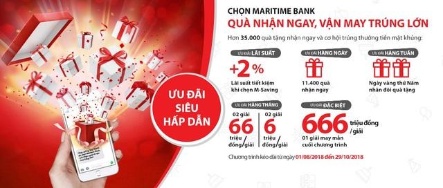 Hàng nghìn giải thưởng tặng ngay mỗi ngày nhân dịp sinh nhật Maritime Bank - 1