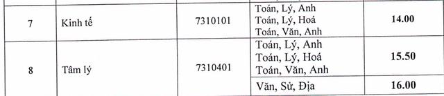 Điểm chuẩn năm 2018 của trường ĐH Hàng Hải, ĐH Lao động Xã hội - 5