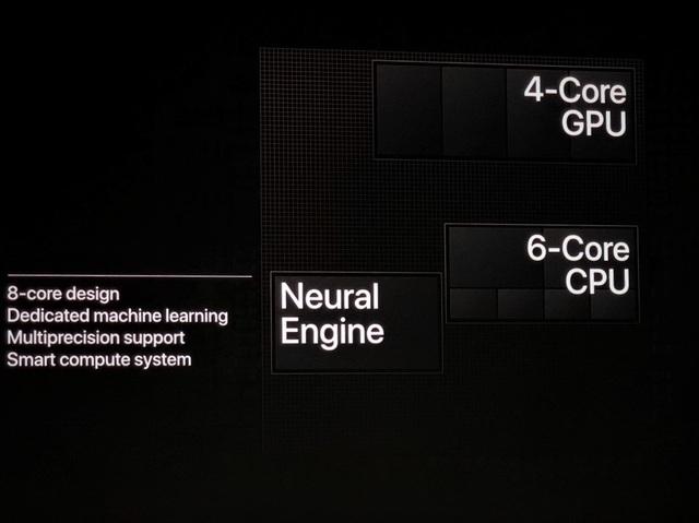 Cấu trúc của chip A12 Bionic gồm 4 lỗi vi xử lý trung tâm (CPU), 6 lõi xử lý đồ họa (GPU) và 8 lõi xử lý trí tuệ nhân tạo Neural Engine