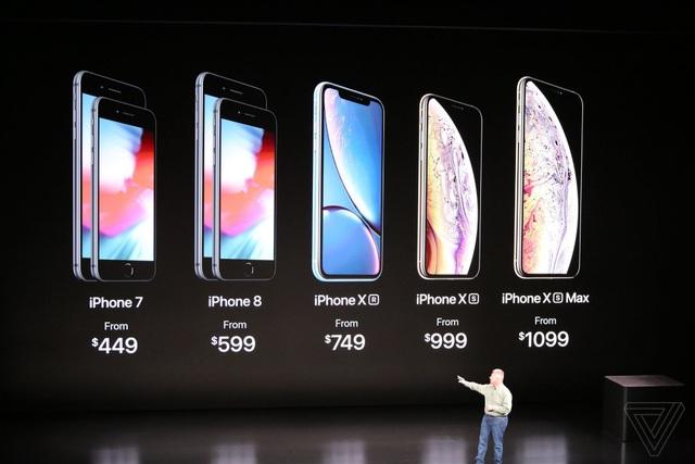 Apple ra mắt 3 phiên bản iPhone mới: XS, XS Max hai SIM và XR nhiều màu sắc - 21
