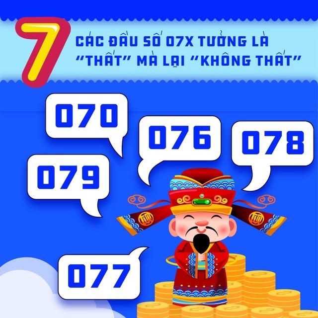 Khám phá bí ẩn về đầu số điện thoại của người phương Đông - 8