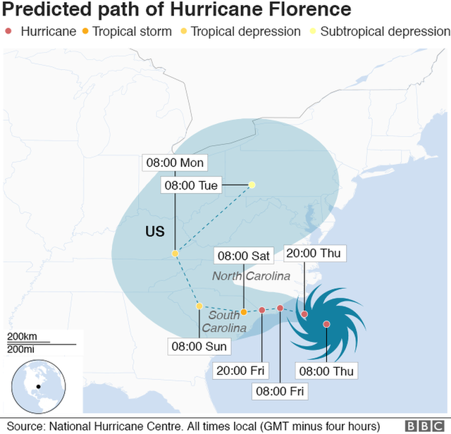 Đồ họa đường đi của bão Florence. Dự kiến bão sẽ tiến sâu vào đất liền trong ngày 14/9 và sáng này 15/9. (Đồ họa: BBC)