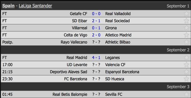 Bale và Benzema lập công, Real Madrid tiếp tục dẫn đầu La Liga - 1