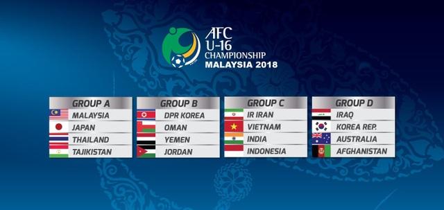 Bốc thăm 4 bảng đấu ở giải U16 châu Á