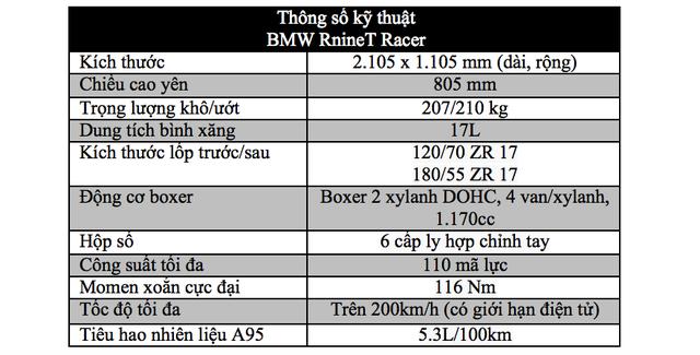 Giá bán bằng ôtô, BMW RnineT Racer có gì để thuyết phục người dùng Việt Nam? - 7