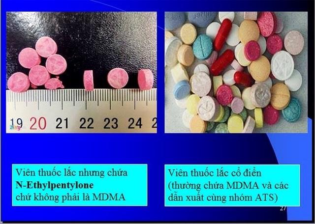 Thuốc lắc cổ điển và thuốc lắc đời mới. Ảnh: BSH