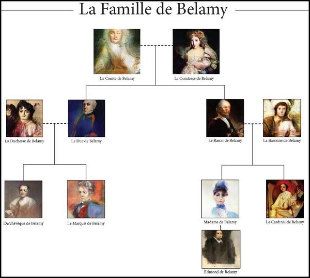Loạt tranh chân dung của gia đình Belamy