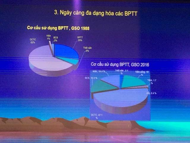 Các biện pháp tránh thai tại Việt Nam ngày càng được đa dạng hóa