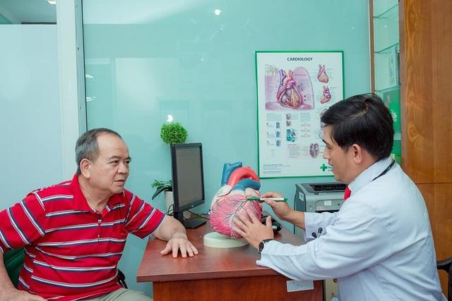 Hình ảnh Bác sĩ đang tư vấn bệnh lý tim mạch cho bệnh nhân