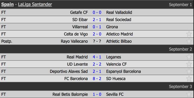 Kết quả các trận đấu ở vòng 3 La Liga