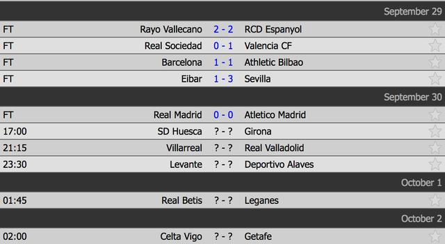 Messi ngồi dự bị, Barcelona hòa thất vọng Bilbao - 1