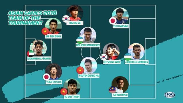 Đội hình tiêu biểu Asiad 2018 do tờ Fox Sport Asia bình chọn