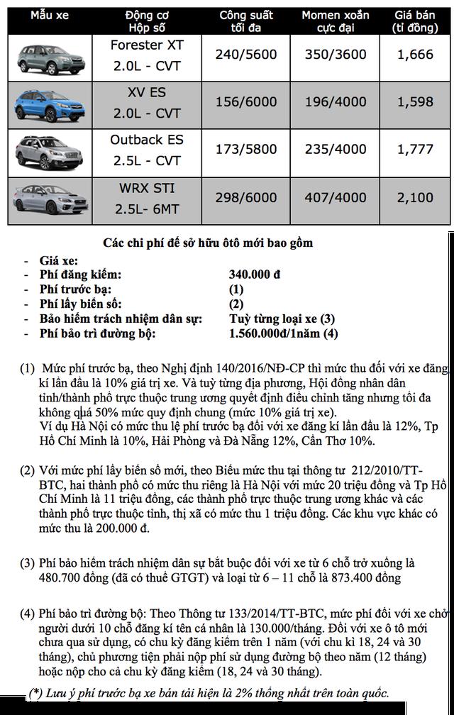 Bảng giá xe Subaru tại Việt Nam cập nhật tháng 9/2018 - 1