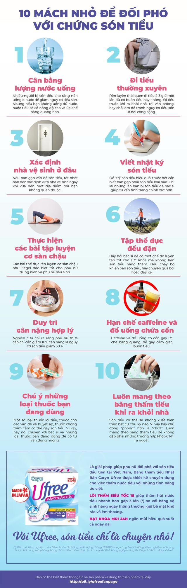 10 lời khuyên giúp phụ nữ trung niên kiểm soát tốt vấn đề són tiểu - 1