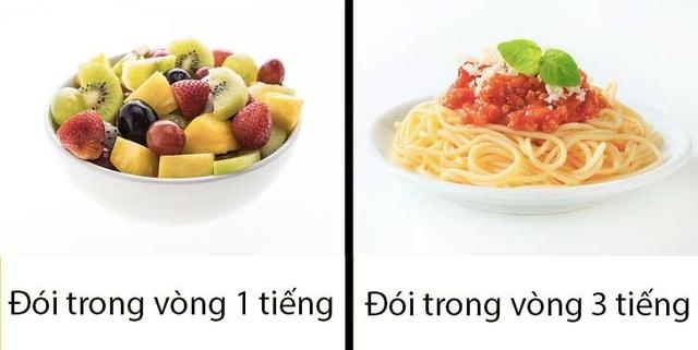Danh sách các loại carbs có ích cho việc giảm cân - 1