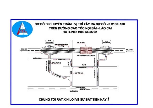 Sơ đồ chiều chỉnh hướng lưu thông trên cao tốc Hà Nội - Lào Cai