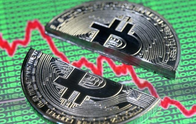 Tính đến hôm qua, đồng Bitcoin đã giảm 52% giá trị so với mức giá cao nhất từ trước đến nay. (Nguồn: CNBC)