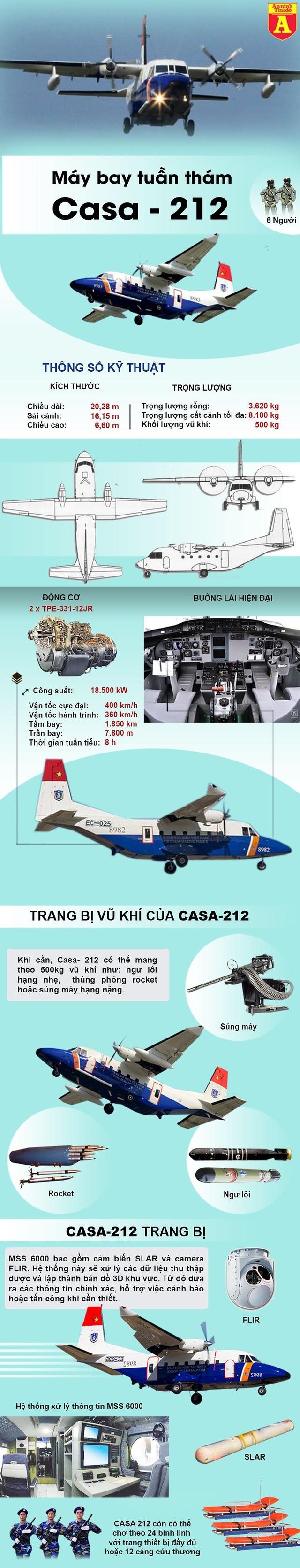 """Casa-212, """"mắt thần"""" trên biển của Việt Nam - 4"""